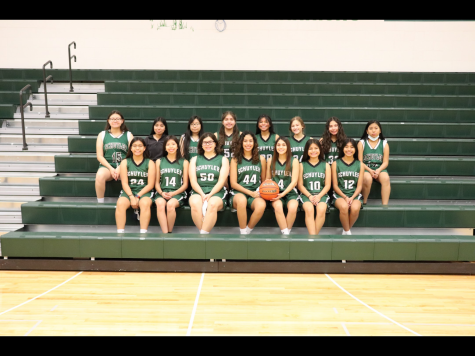 SCHS Girls Basketball